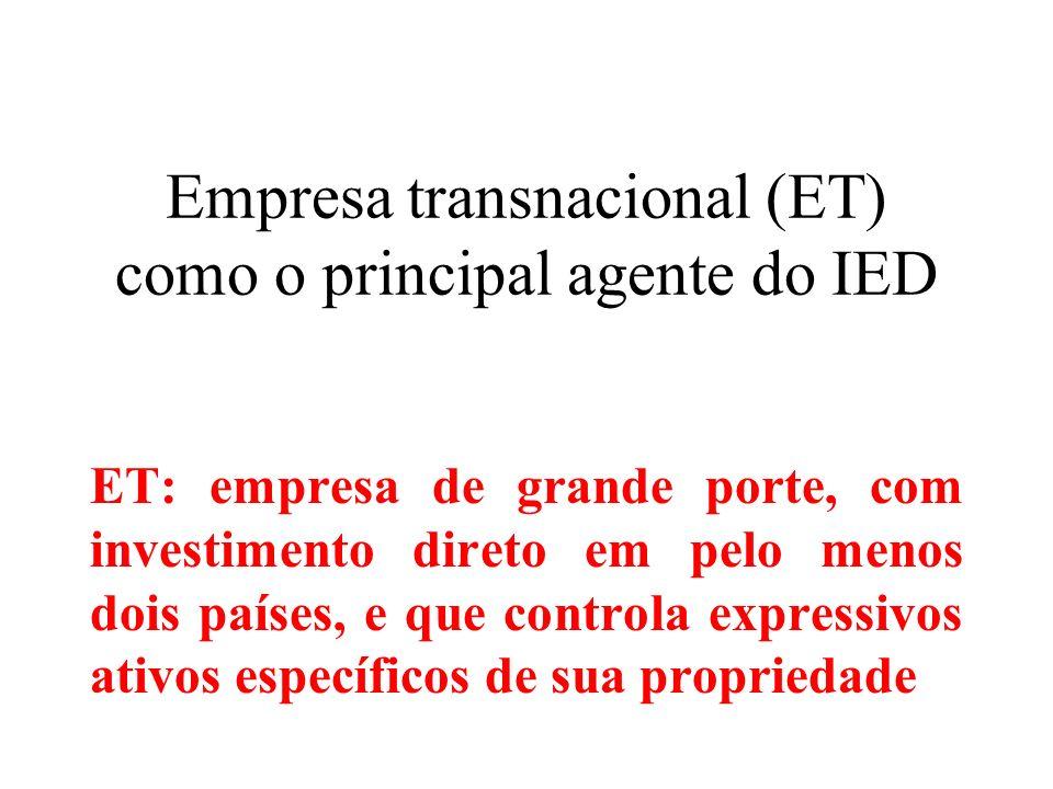 Empresa transnacional (ET) como o principal agente do IED ET: empresa de grande porte, com investimento direto em pelo menos dois países, e que contro