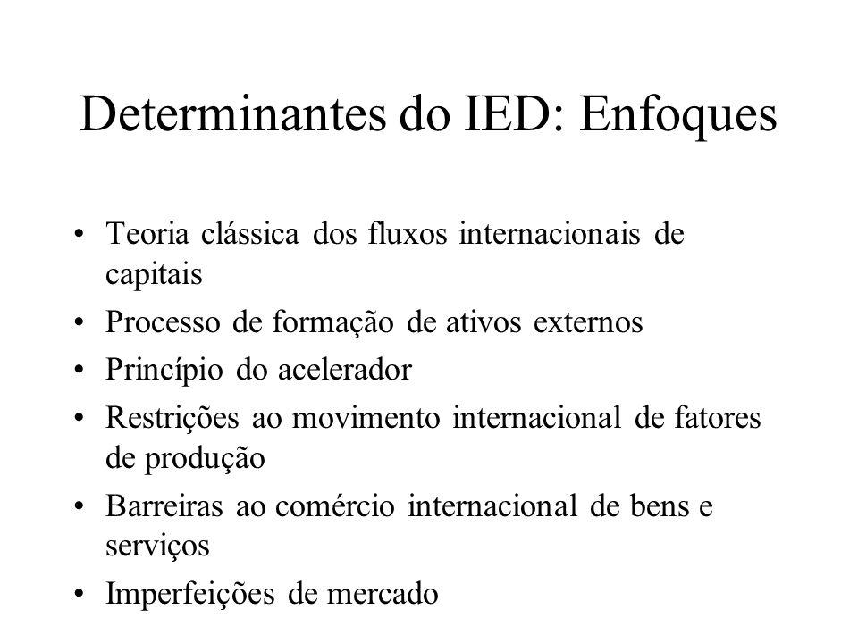 IED: Determinantes 1) Teoria clássica dos fluxos internacionais de capitais: IED = f (taxa marginal de retorno) Obs.: não haveria diferença entre IED e IEP 2) Processo de formação de ativos externos: IED = f (acumulação, autofinanciamento) Obs.: não explica o investimento inicial