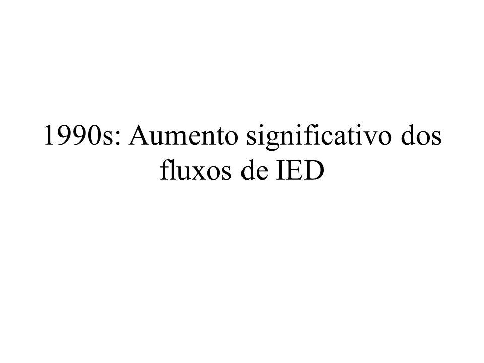 1990s: Aumento significativo dos fluxos de IED