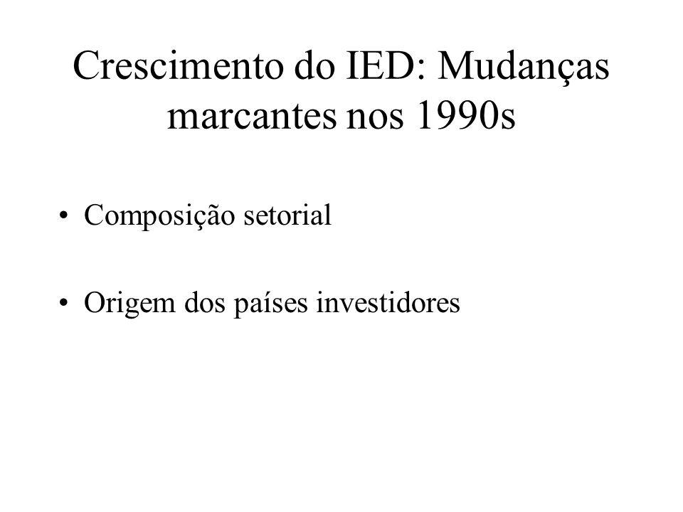 Crescimento do IED: Mudanças marcantes nos 1990s Composição setorial Origem dos países investidores