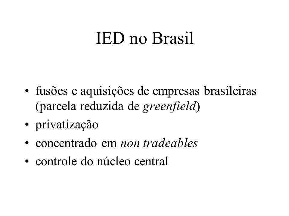 IED no Brasil fusões e aquisições de empresas brasileiras (parcela reduzida de greenfield) privatização concentrado em non tradeables controle do núcl