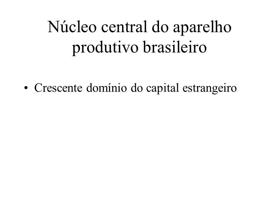 Núcleo central do aparelho produtivo brasileiro Crescente domínio do capital estrangeiro