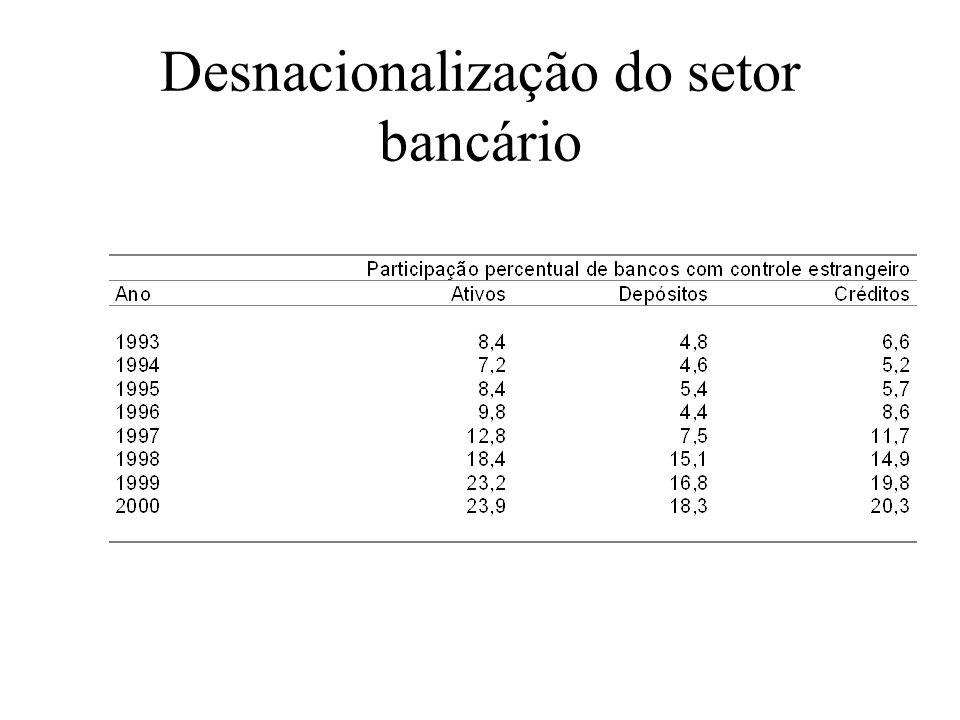 Desnacionalização do setor bancário
