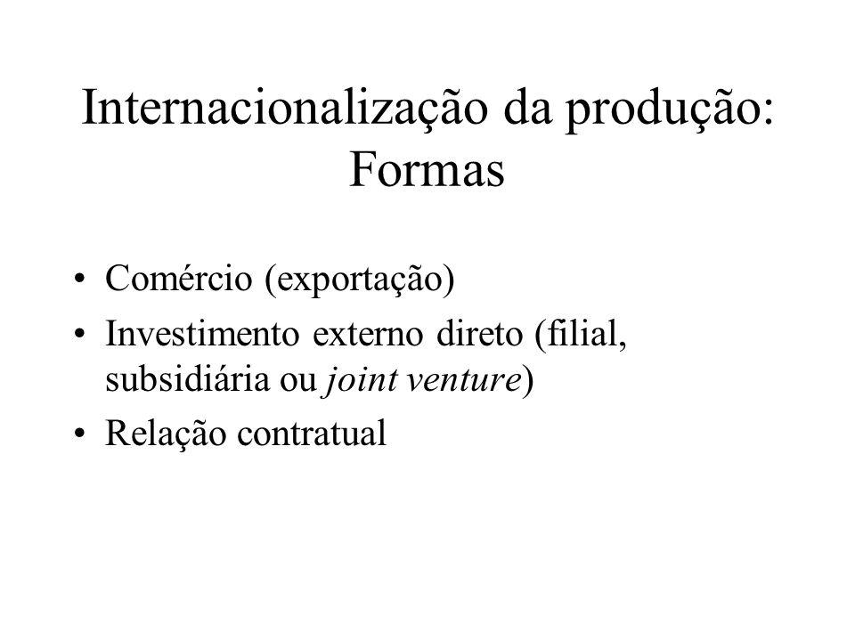 IED no Brasil Historicamente um elevado grau de abertura na esfera produtiva-real