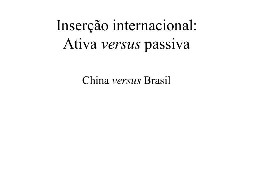 Inserção internacional: Ativa versus passiva China versus Brasil