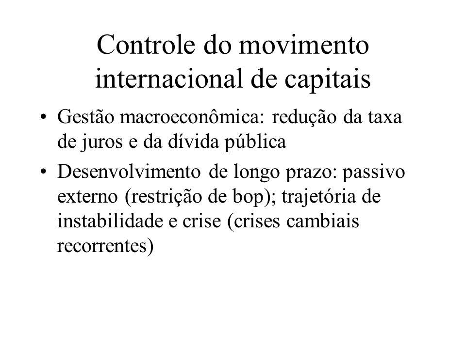 Controle do movimento internacional de capitais Gestão macroeconômica: redução da taxa de juros e da dívida pública Desenvolvimento de longo prazo: passivo externo (restrição de bop); trajetória de instabilidade e crise (crises cambiais recorrentes)