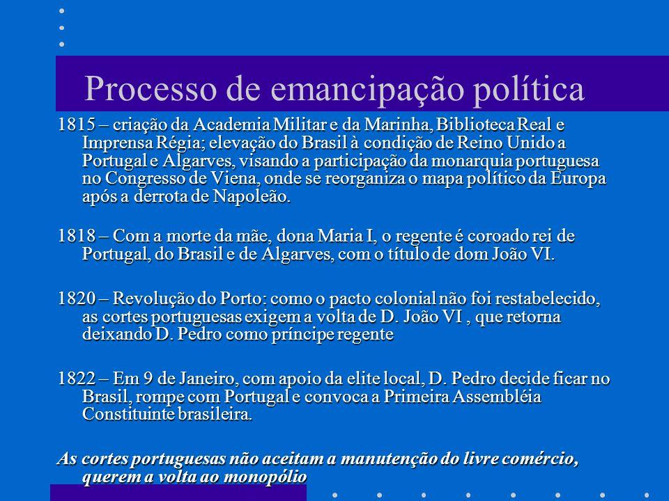Processo de emancipação política 1815 – criação da Academia Militar e da Marinha, Biblioteca Real e Imprensa Régia; elevação do Brasil à condição de R
