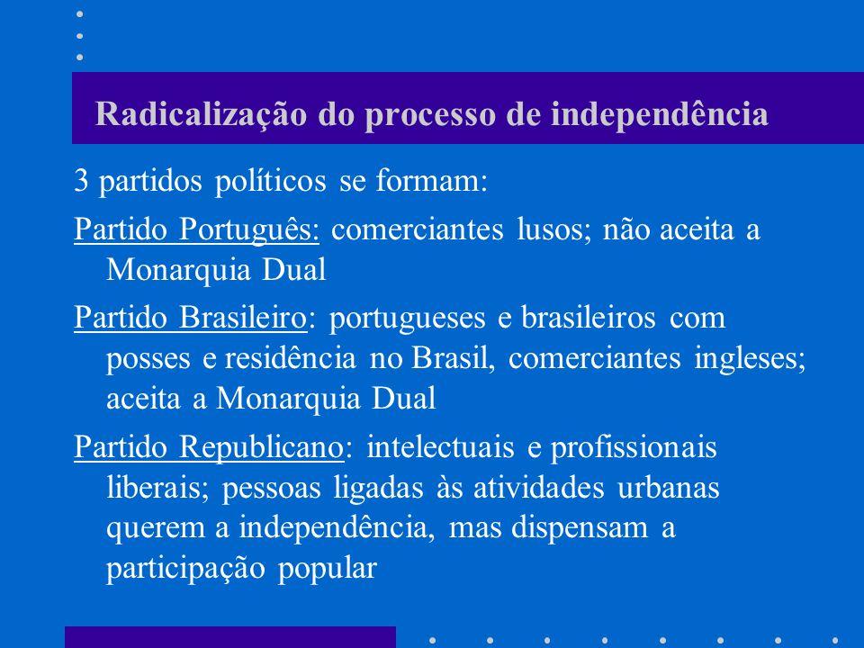 Radicalização do processo de independência 3 partidos políticos se formam: Partido Português: comerciantes lusos; não aceita a Monarquia Dual Partido
