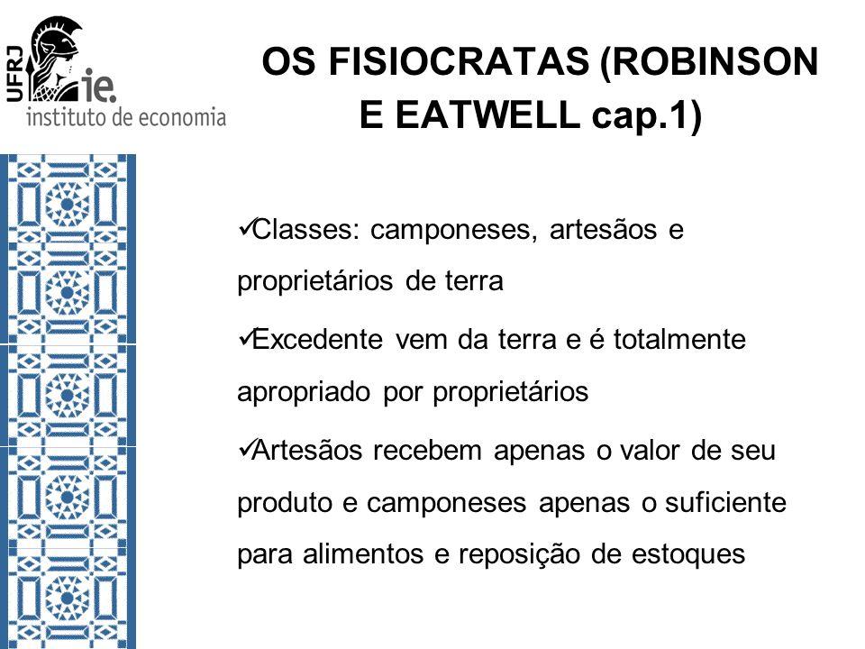 OS FISIOCRATAS (ROBINSON E EATWELL cap.1) Classes: camponeses, artesãos e proprietários de terra Excedente vem da terra e é totalmente apropriado por