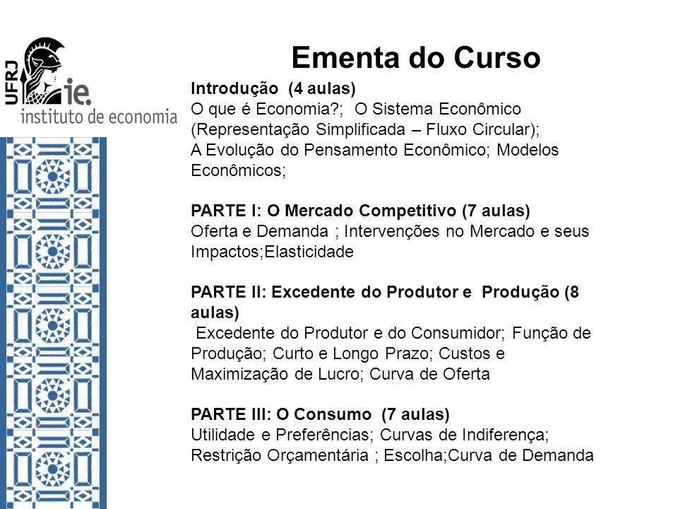 Ementa do Curso Introdução (4 aulas) O que é Economia?; O Sistema Econômico (Representação Simplificada – Fluxo Circular); A Evolução do Pensamento Ec
