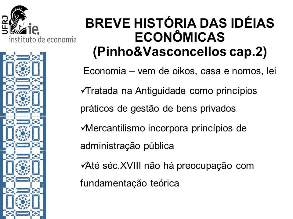 BREVE HISTÓRIA DAS IDÉIAS ECONÔMICAS (Pinho&Vasconcellos cap.2) Economia – vem de oikos, casa e nomos, lei Tratada na Antiguidade como princípios prát