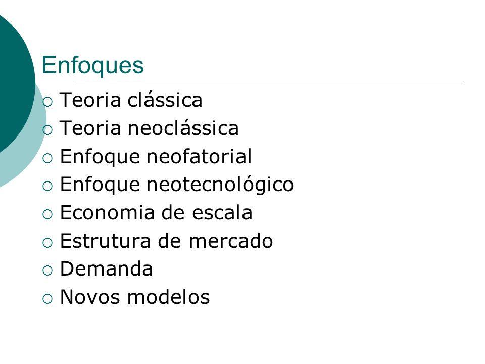 Enfoques Teoria clássica Teoria neoclássica Enfoque neofatorial Enfoque neotecnológico Economia de escala Estrutura de mercado Demanda Novos modelos