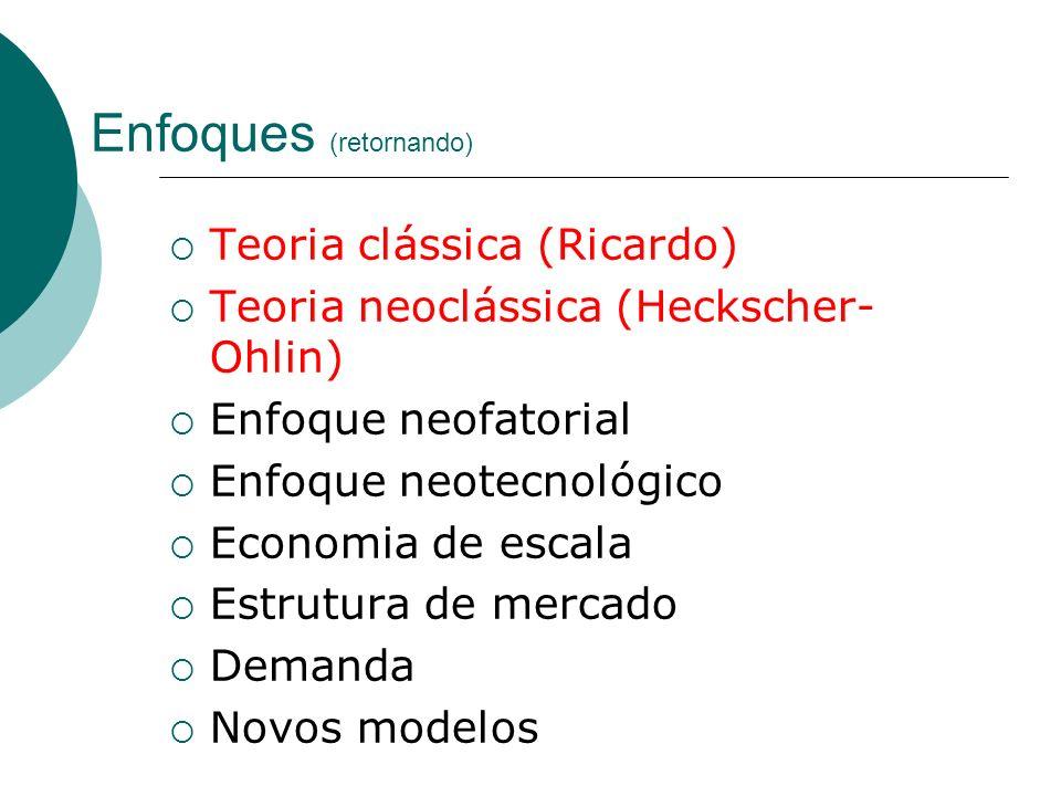 Enfoques (retornando) Teoria clássica (Ricardo) Teoria neoclássica (Heckscher- Ohlin) Enfoque neofatorial Enfoque neotecnológico Economia de escala Es