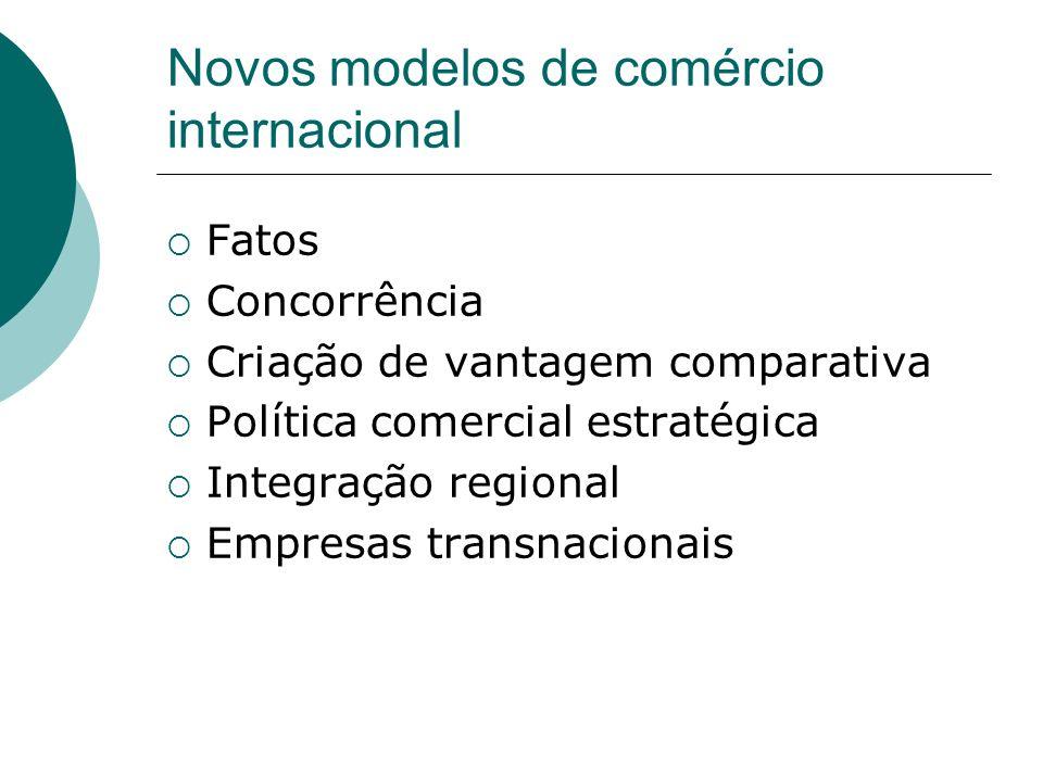 Novos modelos de comércio internacional Fatos Concorrência Criação de vantagem comparativa Política comercial estratégica Integração regional Empresas