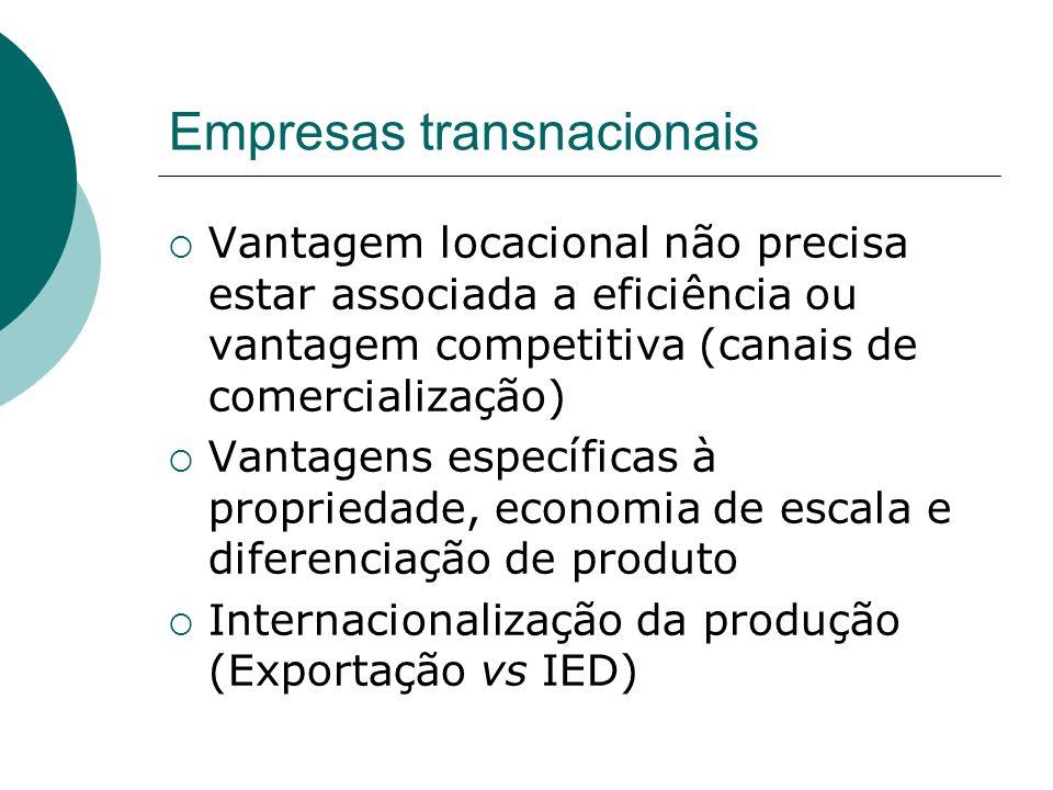 Empresas transnacionais Vantagem locacional não precisa estar associada a eficiência ou vantagem competitiva (canais de comercialização) Vantagens esp