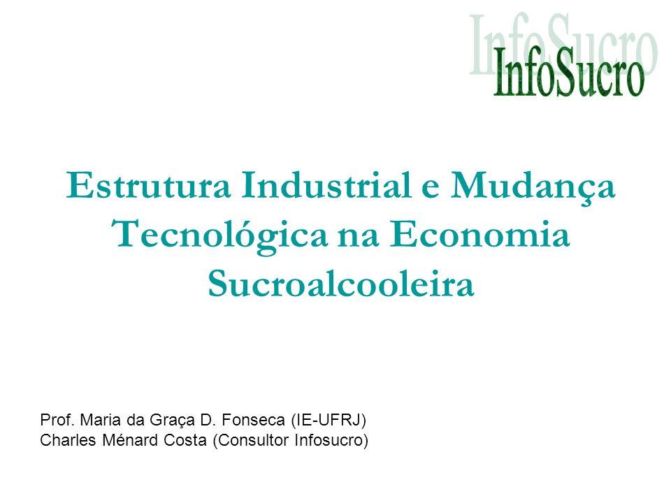 Estrutura Industrial e Mudança Tecnológica na Economia Sucroalcooleira Prof.