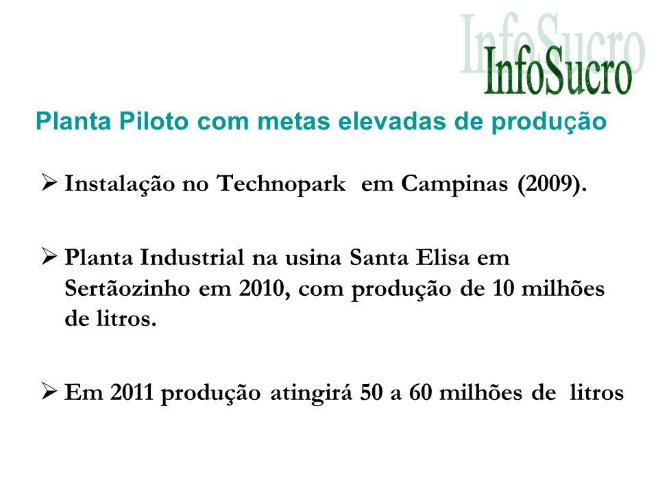 Planta Piloto com metas elevadas de produ ç ão Instalação no Technopark em Campinas (2009).