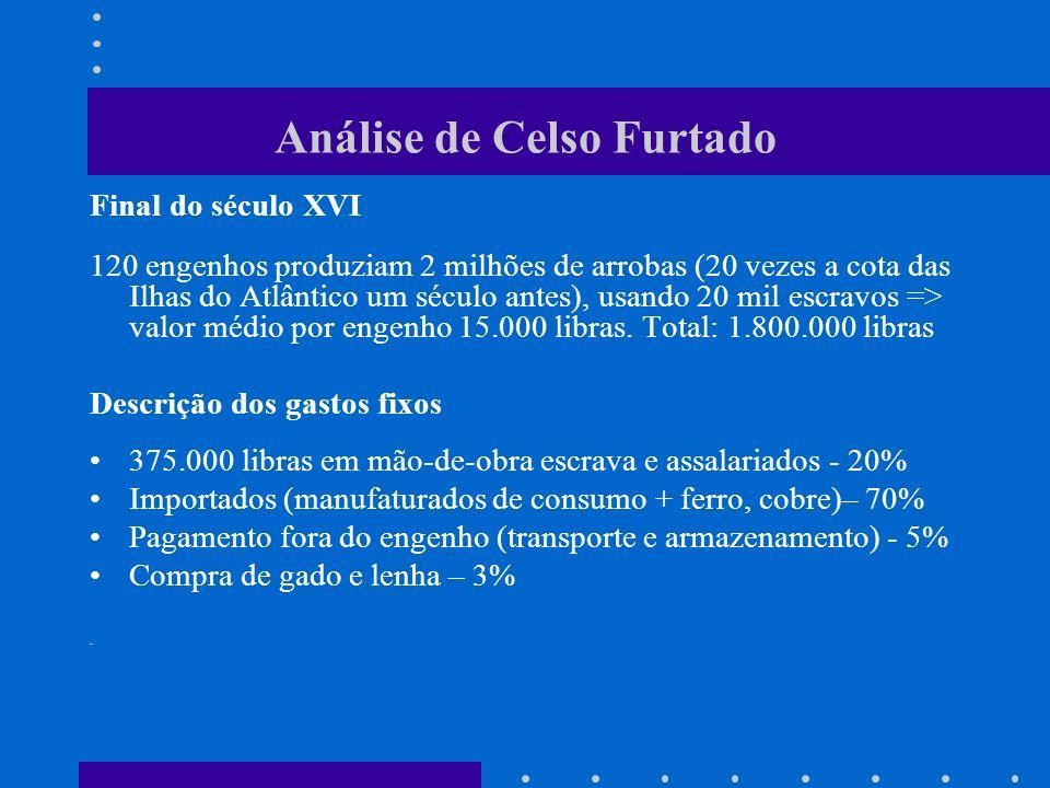 Análise de Celso Furtado Final do século XVI 120 engenhos produziam 2 milhões de arrobas (20 vezes a cota das Ilhas do Atlântico um século antes), usa