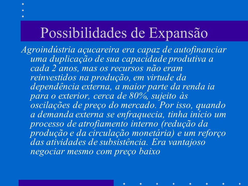 Possibilidades de Expansão 1)Disponibilidade de terras 2)Disponibilidade de mão de obra 3)Nível de preço Crescimento se deu sem alterações estruturais, pois era em extensão e não intensivo.