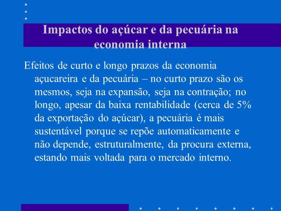 Impactos do açúcar e da pecuária na economia interna Efeitos de curto e longo prazos da economia açucareira e da pecuária – no curto prazo são os mesm
