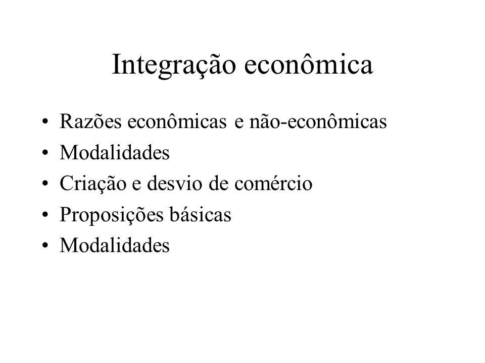 Integração econômica Razões econômicas e não-econômicas Modalidades Criação e desvio de comércio Proposições básicas Modalidades