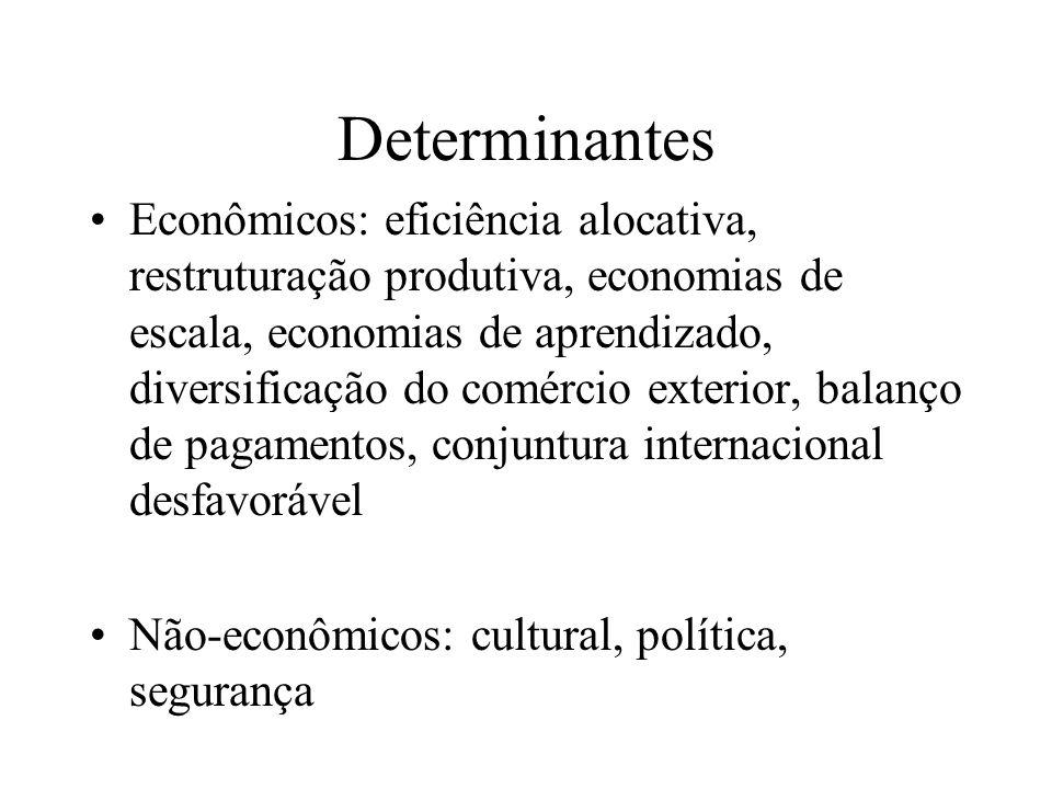 Determinantes Econômicos: eficiência alocativa, restruturação produtiva, economias de escala, economias de aprendizado, diversificação do comércio ext
