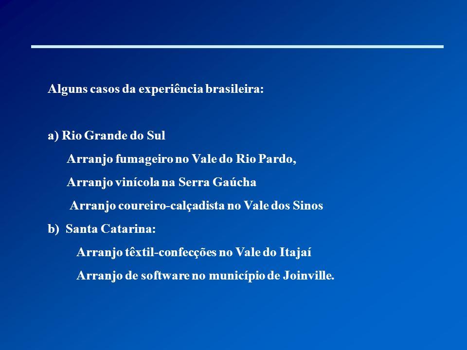 Alguns casos da experiência brasileira: a) Rio Grande do Sul Arranjo fumageiro no Vale do Rio Pardo, Arranjo vinícola na Serra Gaúcha Arranjo coureiro