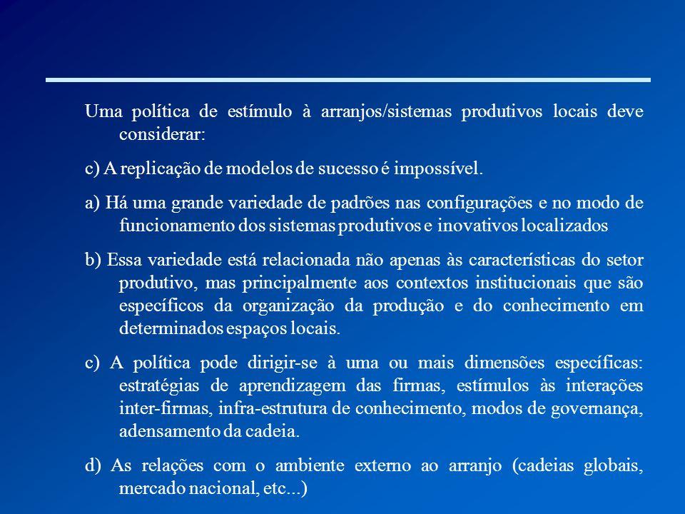 Uma política de estímulo à arranjos/sistemas produtivos locais deve considerar: c) A replicação de modelos de sucesso é impossível. a) Há uma grande v
