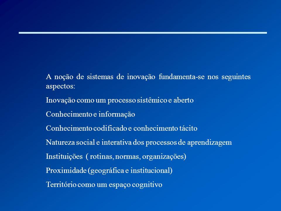 A noção de sistemas de inovação fundamenta-se nos seguintes aspectos: Inovação como um processo sistêmico e aberto Conhecimento e informação Conhecime