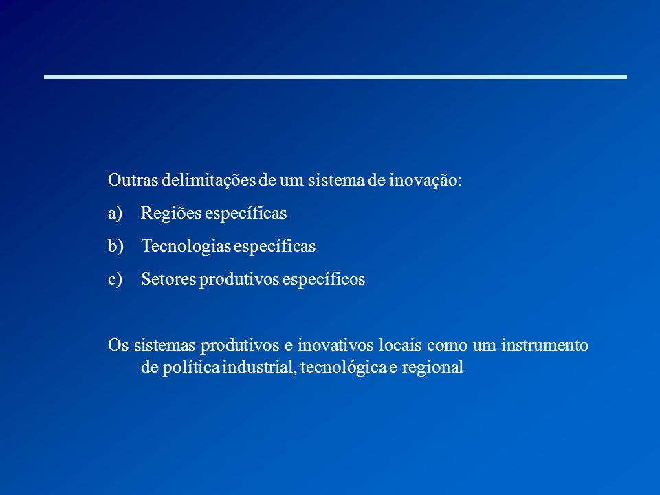 Outras delimitações de um sistema de inovação: a)Regiões específicas b)Tecnologias específicas c)Setores produtivos específicos Os sistemas produtivos