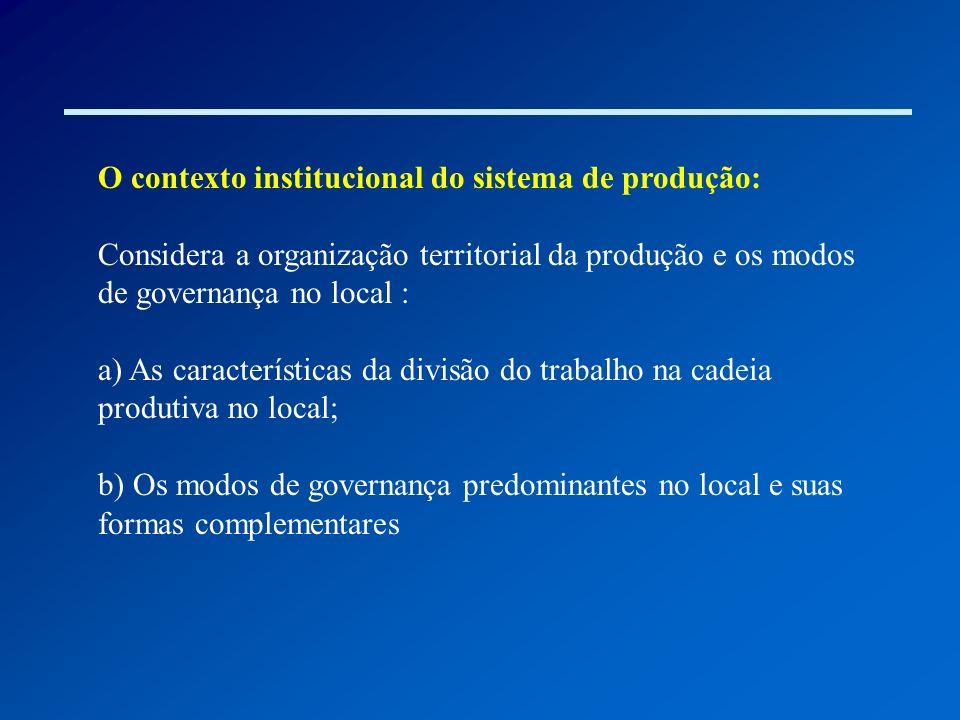 O contexto institucional do sistema de produção: Considera a organização territorial da produção e os modos de governança no local : a) As característ