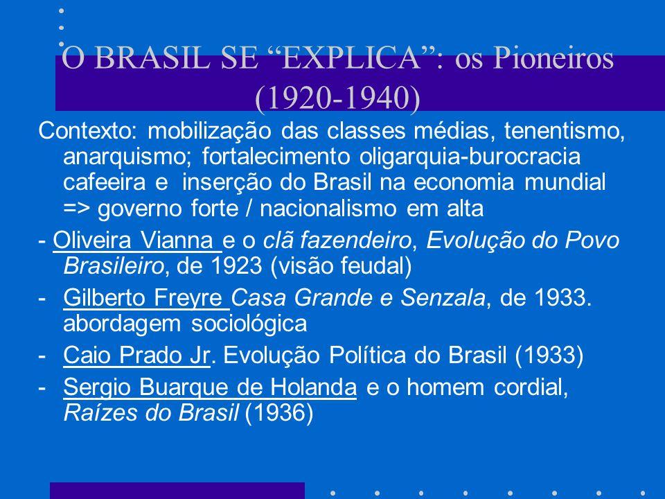 O BRASIL SE EXPLICA: os Pioneiros (1920-1940) Contexto: mobilização das classes médias, tenentismo, anarquismo; fortalecimento oligarquia-burocracia c