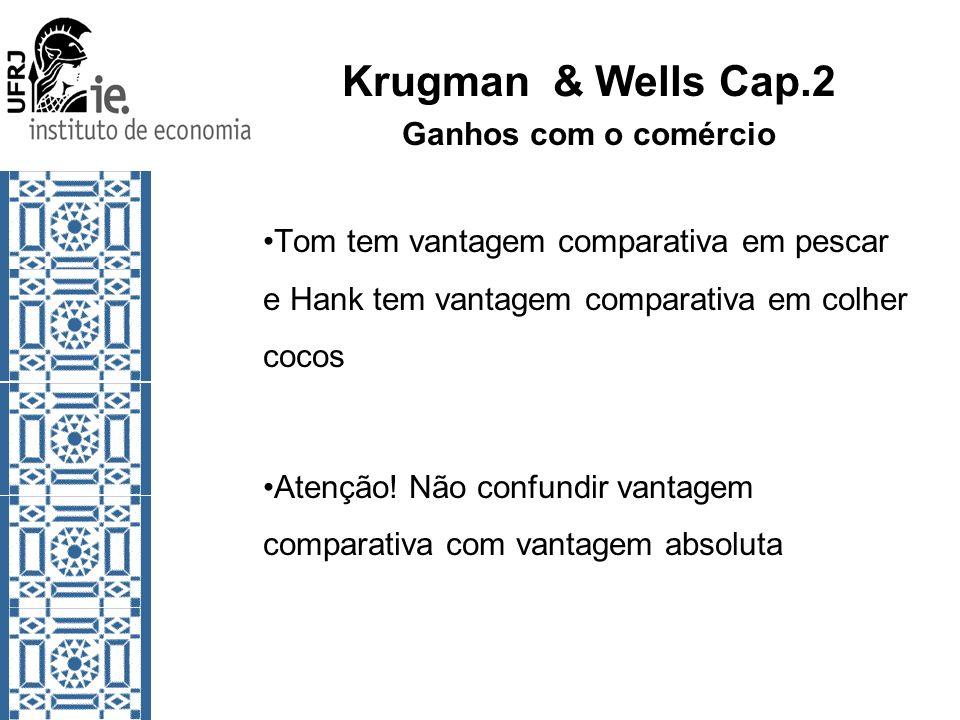 Krugman & Wells Cap.2 Ganhos com o comércio Tom tem vantagem comparativa em pescar e Hank tem vantagem comparativa em colher cocos Atenção.