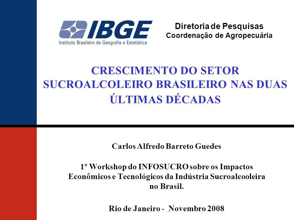 Diretoria de Pesquisas Coordenação de Agropecuária CRESCIMENTO DO SETOR SUCROALCOLEIRO BRASILEIRO NAS DUAS ÚLTIMAS DÉCADAS Carlos Alfredo Barreto Gued
