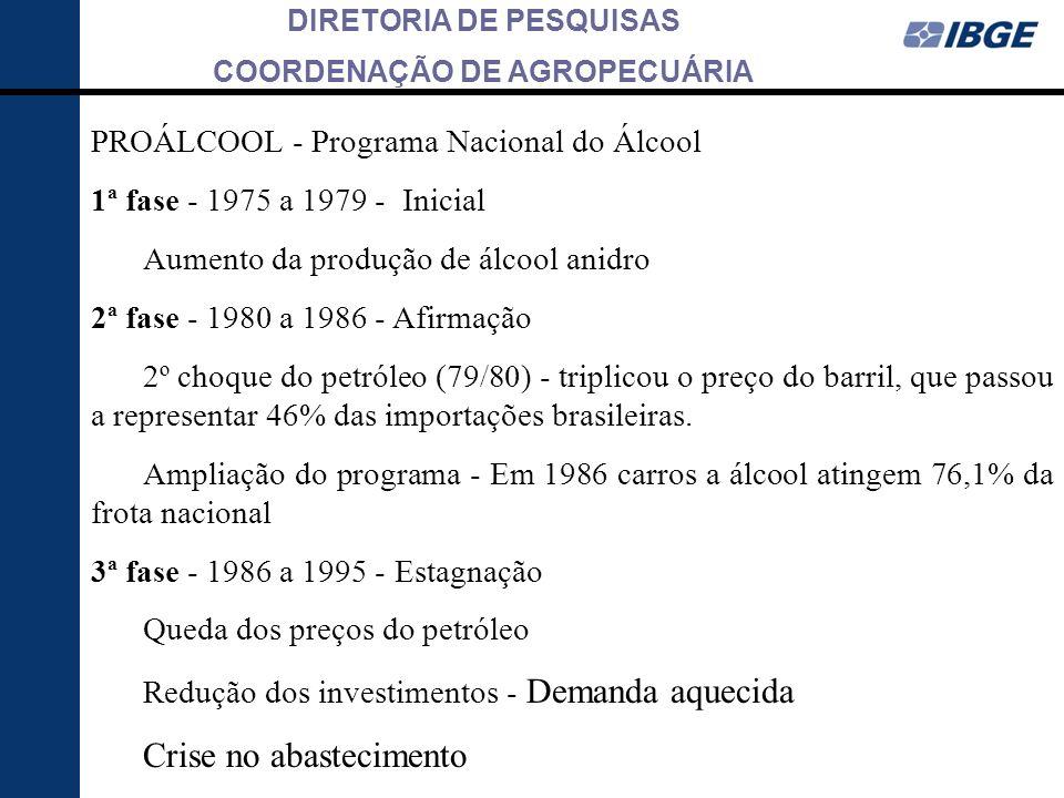 DIRETORIA DE PESQUISAS COORDENAÇÃO DE AGROPECUÁRIA PROÁLCOOL - Programa Nacional do Álcool 1ª fase - 1975 a 1979 - Inicial Aumento da produção de álco