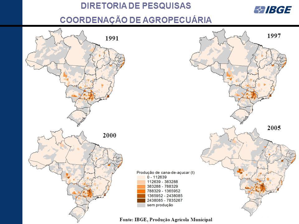 DIRETORIA DE PESQUISAS COORDENAÇÃO DE AGROPECUÁRIA 1991 1997 2000 2005 Fonte: IBGE, Produção Agrícola Municipal