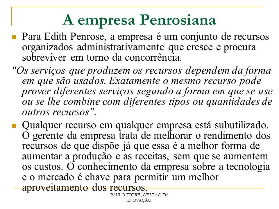 A empresa Penrosiana Para Edith Penrose, a empresa é um conjunto de recursos organizados administrativamente que cresce e procura sobreviver em torno