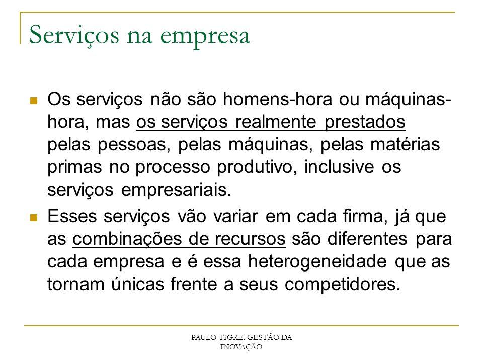 Serviços na empresa Os serviços não são homens-hora ou máquinas- hora, mas os serviços realmente prestados pelas pessoas, pelas máquinas, pelas matéri