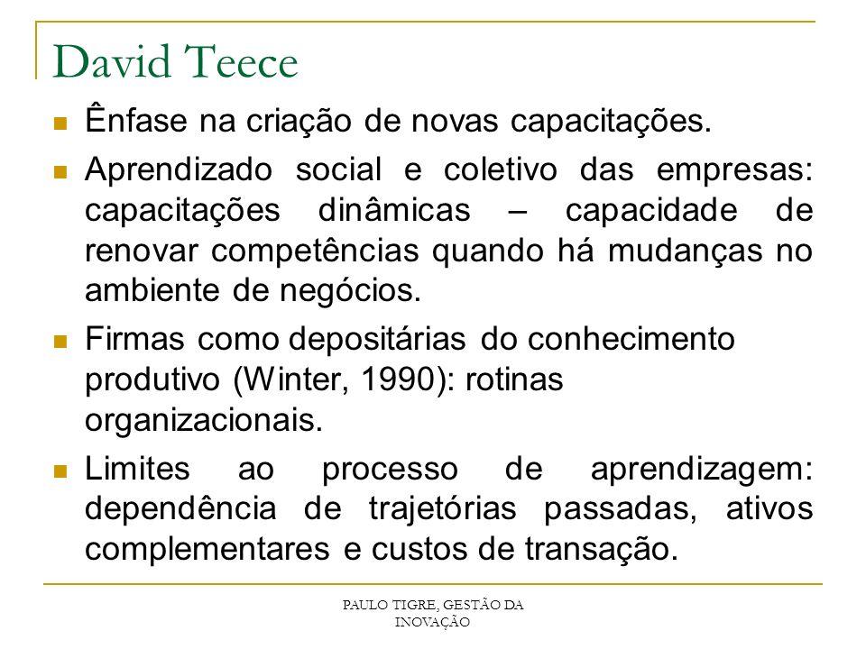 David Teece Ênfase na criação de novas capacitações. Aprendizado social e coletivo das empresas: capacitações dinâmicas – capacidade de renovar compet