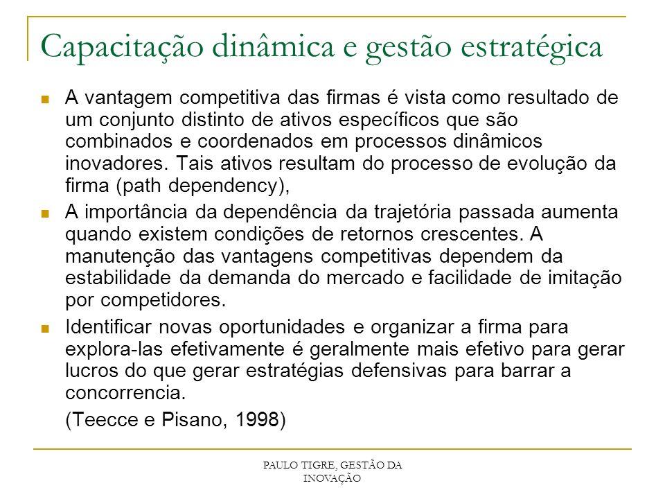 Capacitação dinâmica e gestão estratégica A vantagem competitiva das firmas é vista como resultado de um conjunto distinto de ativos específicos que s