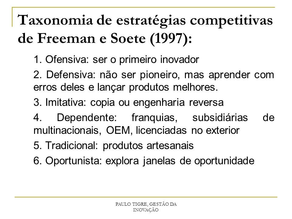 Taxonomia de estratégias competitivas de Freeman e Soete (1997): 1. Ofensiva: ser o primeiro inovador 2. Defensiva: não ser pioneiro, mas aprender com