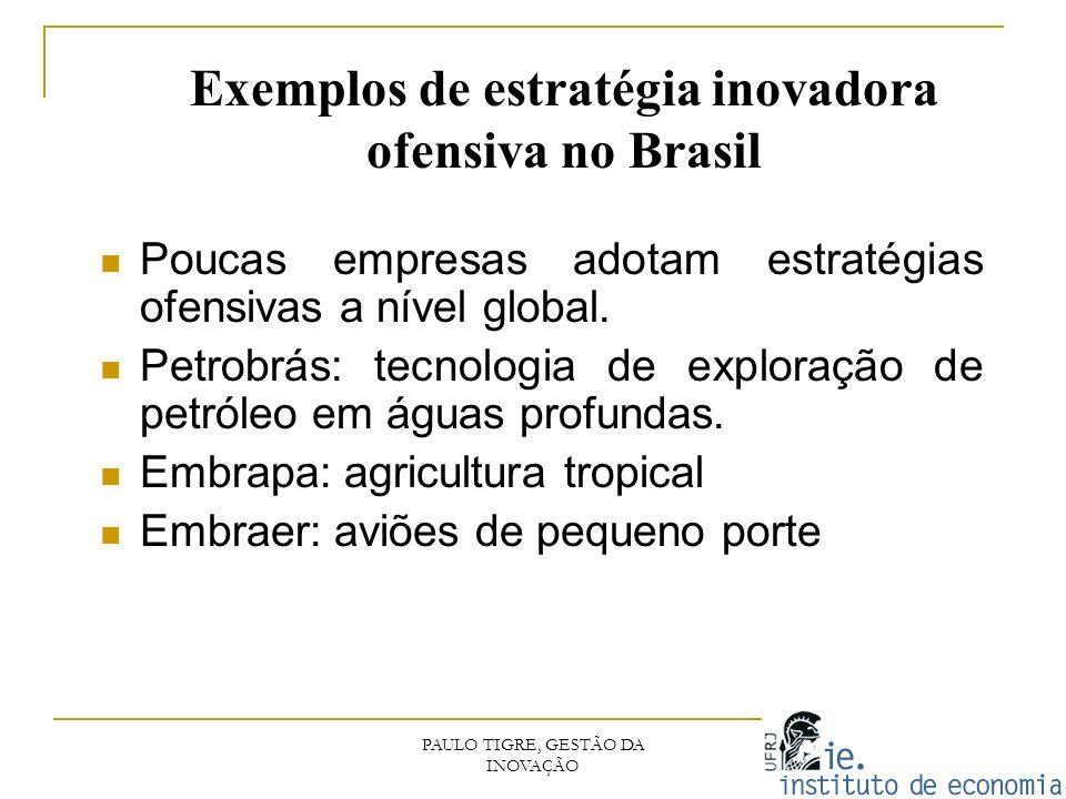 Exemplos de estratégia inovadora ofensiva no Brasil Poucas empresas adotam estratégias ofensivas a nível global. Petrobrás: tecnologia de exploração d