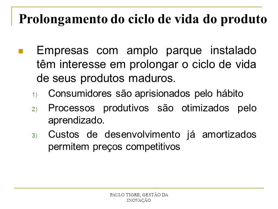 Prolongamento do ciclo de vida do produto Empresas com amplo parque instalado têm interesse em prolongar o ciclo de vida de seus produtos maduros. 1)