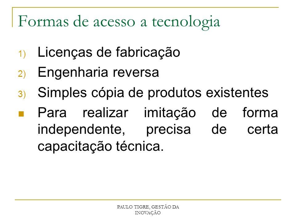 Formas de acesso a tecnologia 1) Licenças de fabricação 2) Engenharia reversa 3) Simples cópia de produtos existentes Para realizar imitação de forma