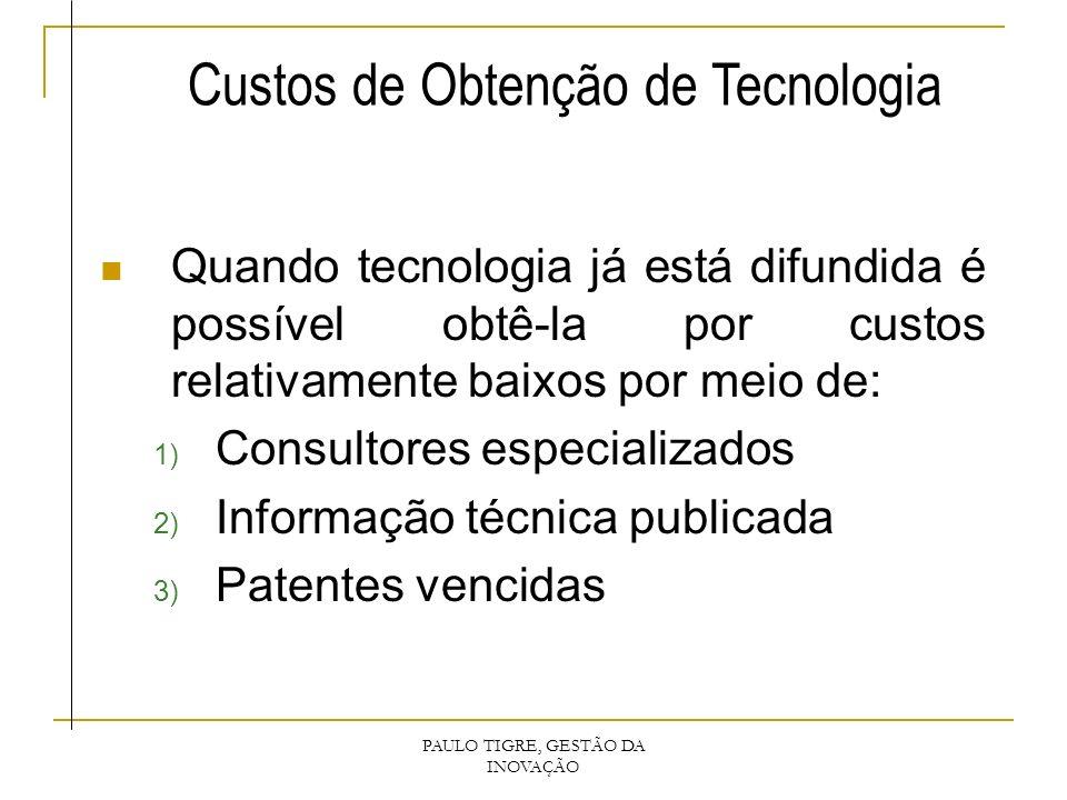 Custos de Obtenção de Tecnologia Quando tecnologia já está difundida é possível obtê-la por custos relativamente baixos por meio de: 1) Consultores es