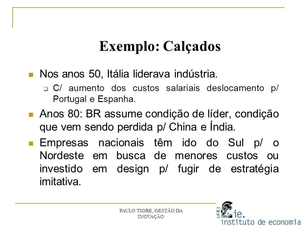 Exemplo: Calçados Nos anos 50, Itália liderava indústria. C/ aumento dos custos salariais deslocamento p/ Portugal e Espanha. Anos 80: BR assume condi