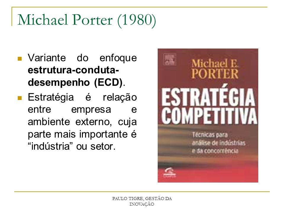 Michael Porter (1980) Variante do enfoque estrutura-conduta- desempenho (ECD). Estratégia é relação entre empresa e ambiente externo, cuja parte mais
