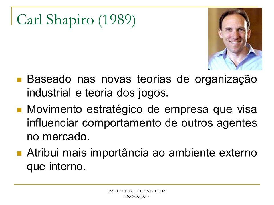 Carl Shapiro (1989) Baseado nas novas teorias de organização industrial e teoria dos jogos. Movimento estratégico de empresa que visa influenciar comp