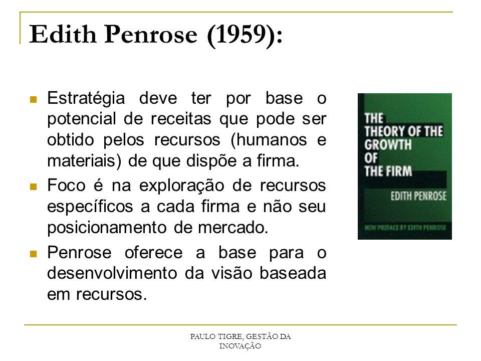 Edith Penrose (1959): Estratégia deve ter por base o potencial de receitas que pode ser obtido pelos recursos (humanos e materiais) de que dispõe a fi