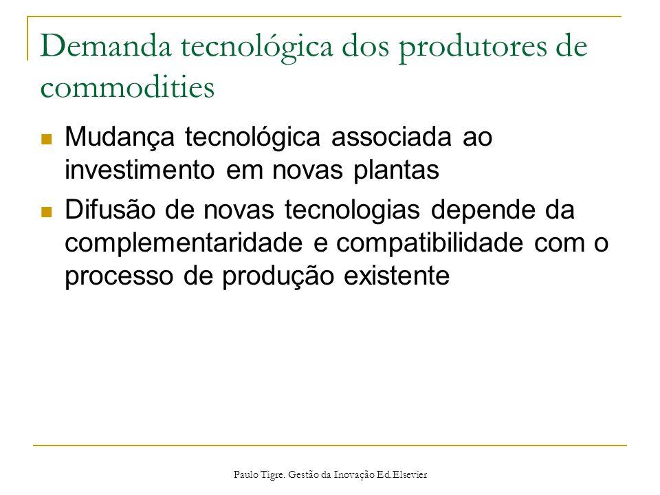 Demanda tecnológica dos produtores de commodities Mudança tecnológica associada ao investimento em novas plantas Difusão de novas tecnologias depende